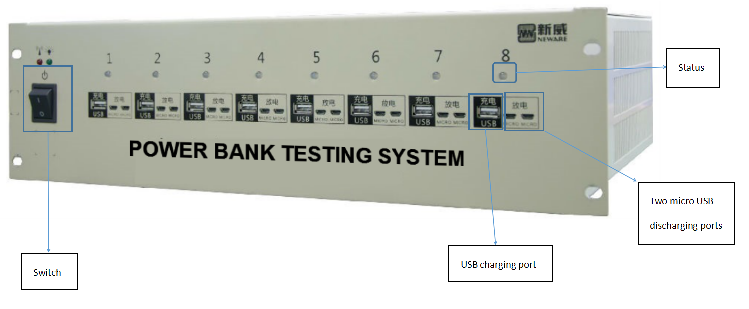 photo-of-power-bank-testing-system